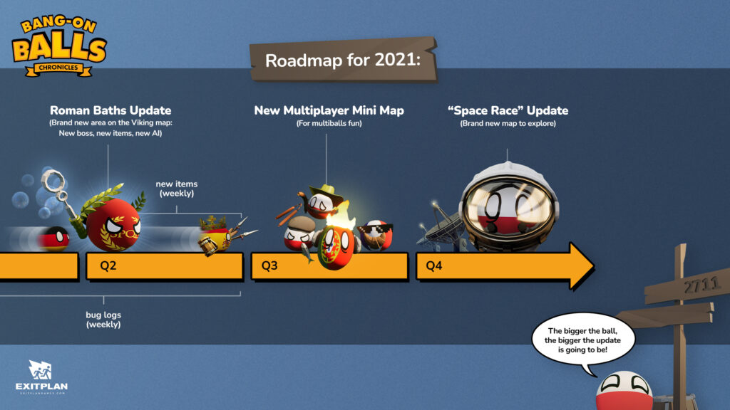 2021 roadmap is rolling to the stage!